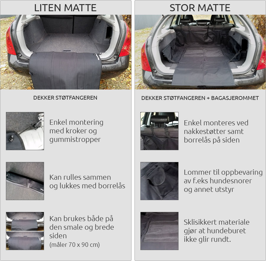 Beskyttelsesmatter til støtfanger og bagasjerom